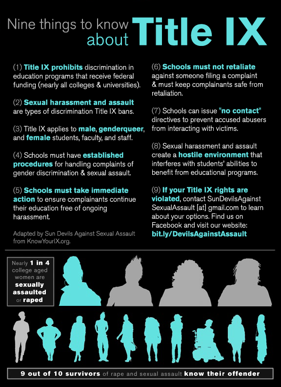 Sexual harassment definition title ix education